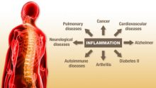 Natural Remedies for Inflammation and Swelling